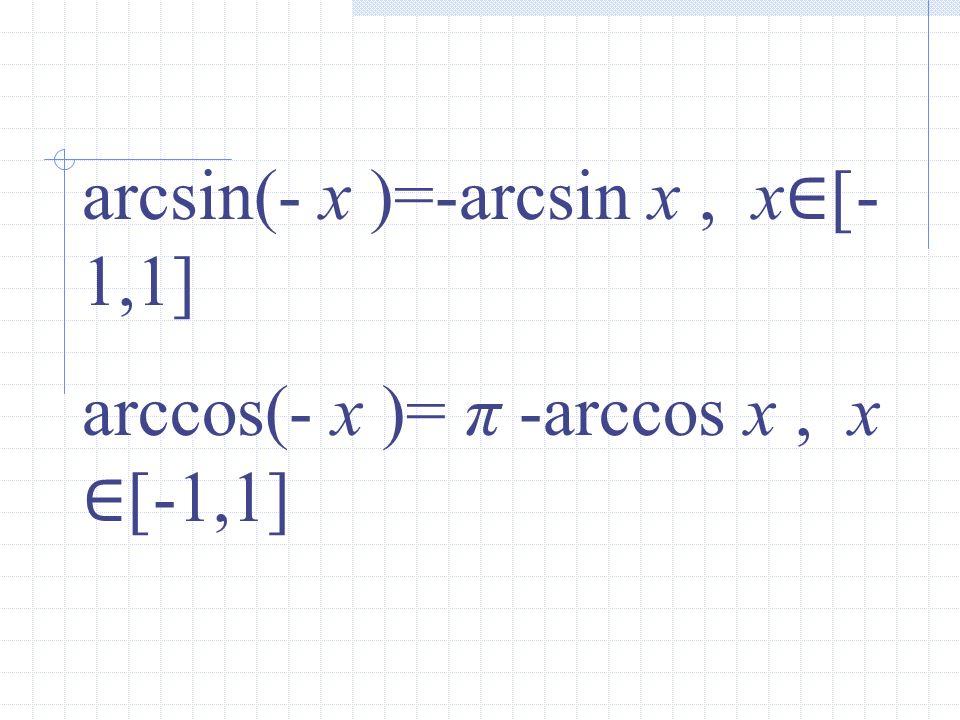 arcsin(- x )=-arcsin x , x∈[-1,1]